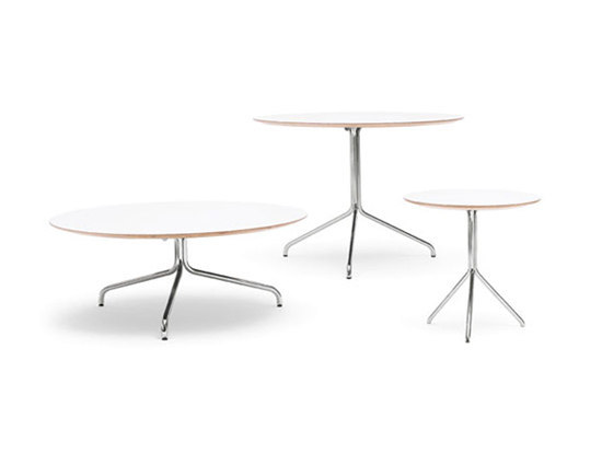 Bond table de OFFECCT |