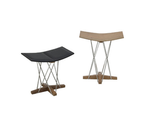 Tensor bar table de Useche