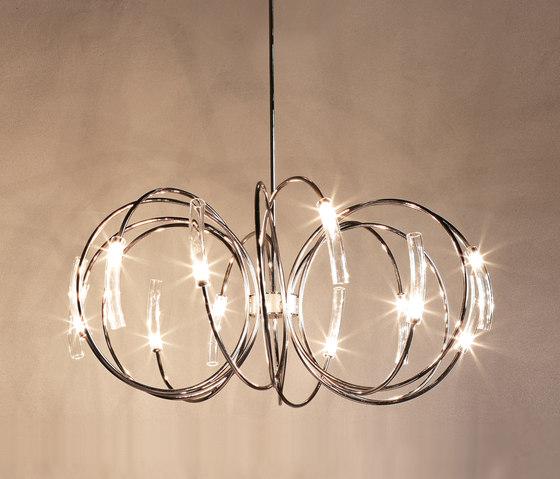 Hook de Terzani   Iluminación general