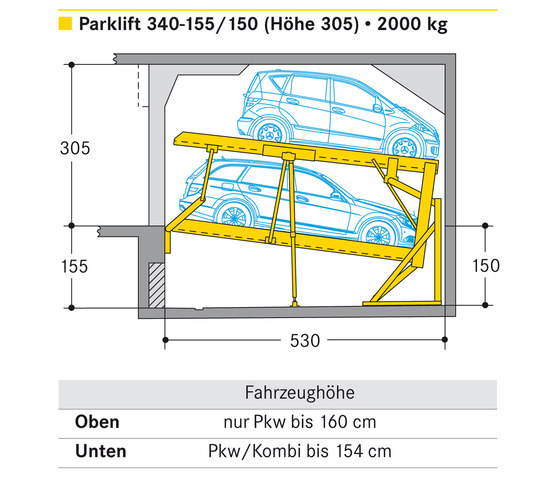 Parklift 340 by Wöhr | Mechanic parking systems