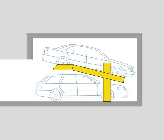 Parklift 401 von Wöhr | Automatische Parksysteme
