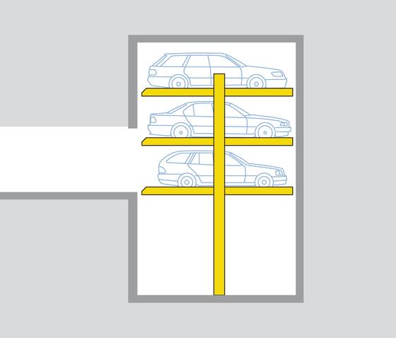 Parklift 413 de Wöhr | Sistema de estacionamiento automático