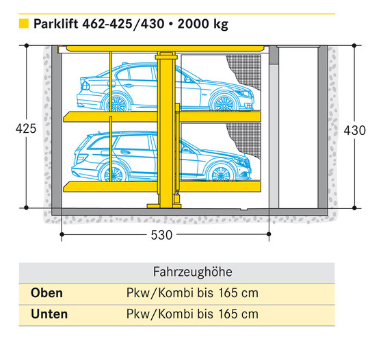 Parklift 462 by Wöhr | Mechanic parking systems
