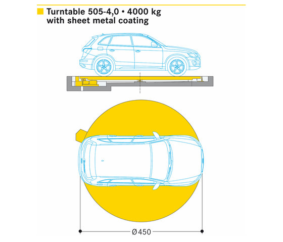 Turntable 505 by Wöhr | Mechanic parking systems