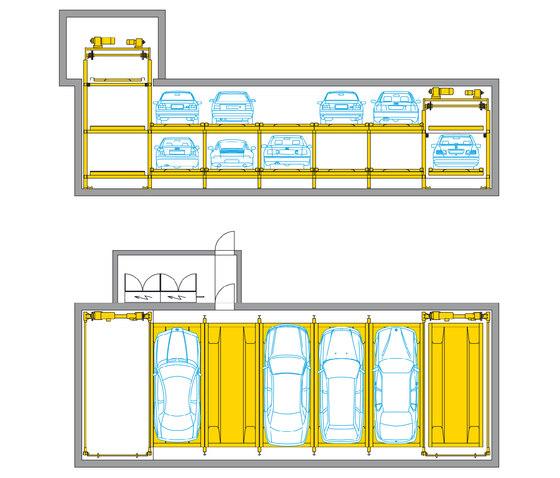 Flurparker 590 von Wöhr | Vollautomatisch