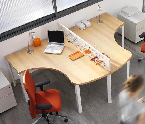 Epure de Haworth | Systèmes de tables de bureau