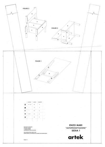 Sedia 1 Chair By Artek Product
