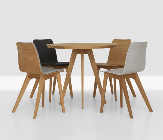 Cena round by Zeitraum | Cafeteria tables
