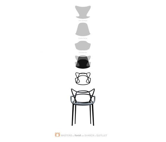 Masters de Kartell | Chaises de restaurant
