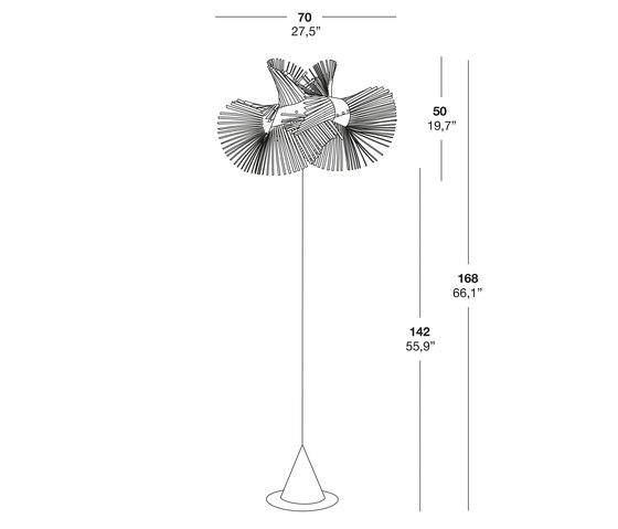MiniMikado P de lzf | Éclairage général