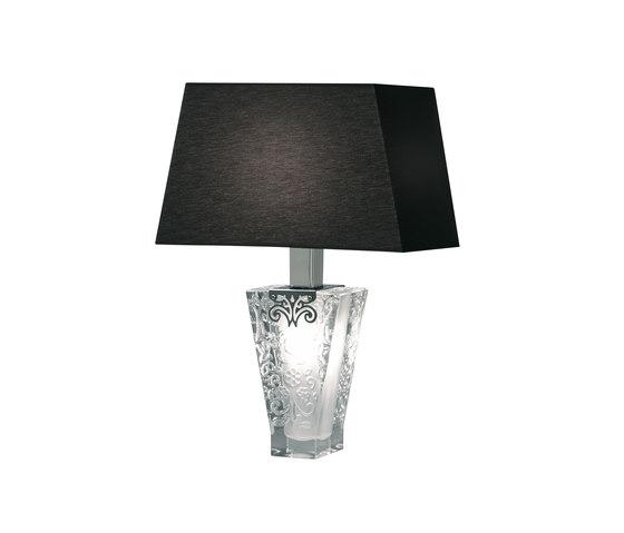 Vicky D69 B03 02 by Fabbian | General lighting