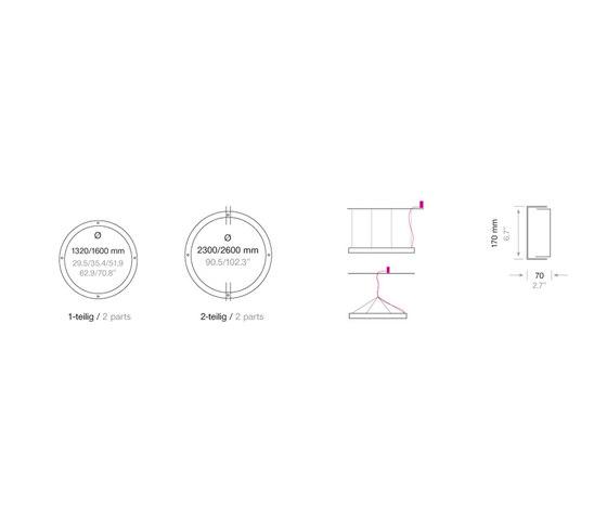 Circolo Inverse di Sattler | Illuminazione generale