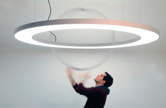 Anello di Sattler | Illuminazione generale