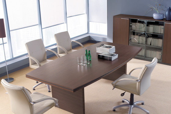 Status by MDD | Meeting room tables