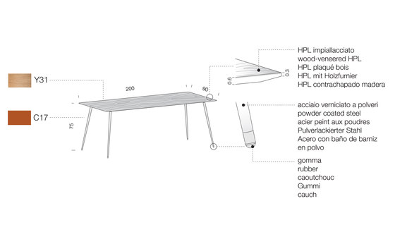 Spillo SP05 de Extendo | Tables de repas