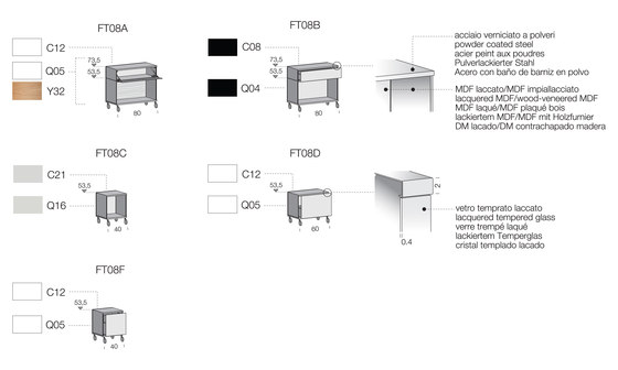 From>To FT08 de Extendo | Armoires / Commodes Hifi/TV