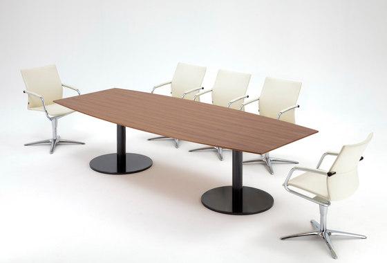 Comm by Müller Manufaktur   Conference tables