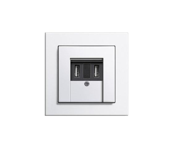USB power supply | E2 di Gira | Trasmissione dati