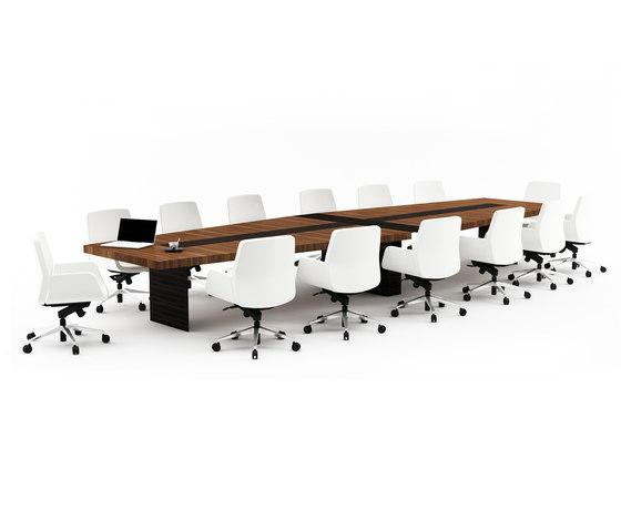 Inno Board Room Furniture by Nurus | AV tables
