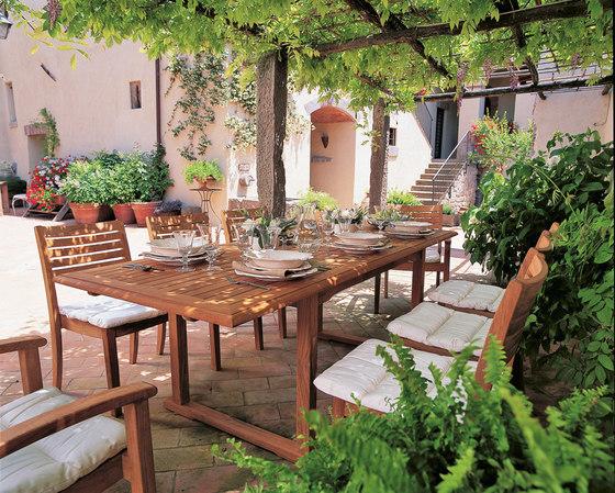 Milton table tables manger de jardin de unopi for Table exterieur unopiu
