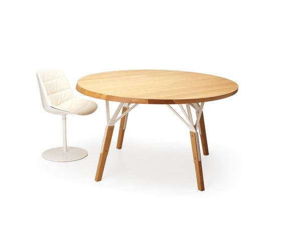 Stammtisch oval rectangular by quodes stammtisch - Table ronde extensible ...