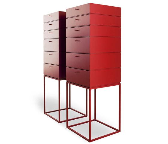 Box di Capo d'Opera | Credenze