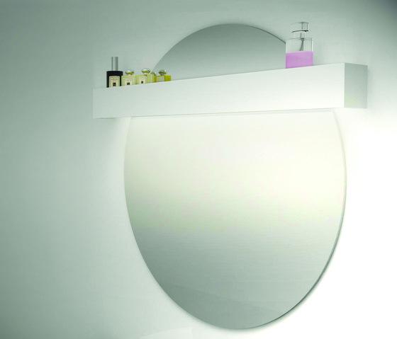 forum arredamento.it ?lampada laterale specchio bagno - Luce Specchio Bagno