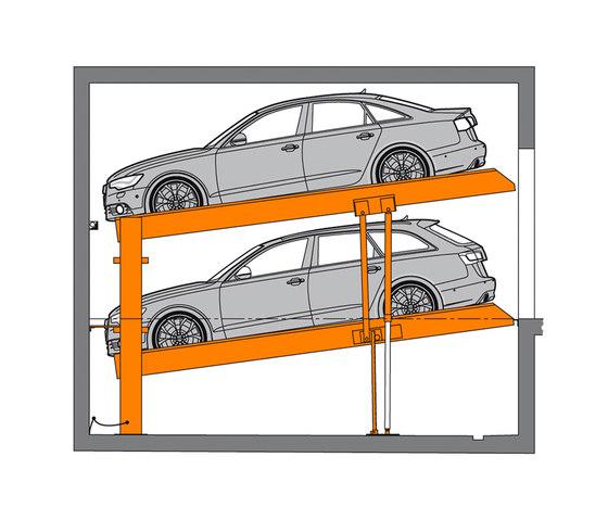 MultiBase 2042 de KLAUS Multiparking | Systèmes de parcage
