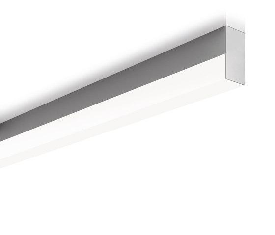 p.mini AB by planlicht | General lighting