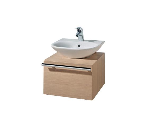Bathroom Vanities Christchurch: Vanity Units