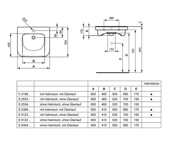 contour 21 waschtisch unterfahrbar 650mm waschtische von ideal standard architonic. Black Bedroom Furniture Sets. Home Design Ideas