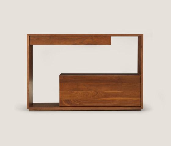 lineground console de Skram | Tables consoles