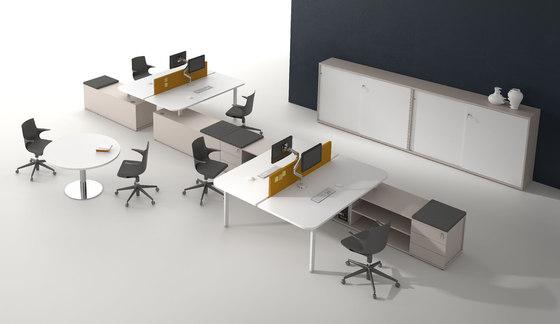 Atreo de ALEA | Systèmes de tables de bureau