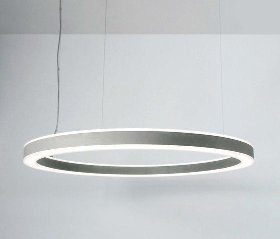 forum illuminazione zona pranzo. Black Bedroom Furniture Sets. Home Design Ideas