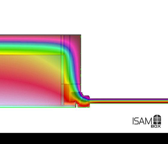 ISAM box de ISAM | Sistemas de ventanas