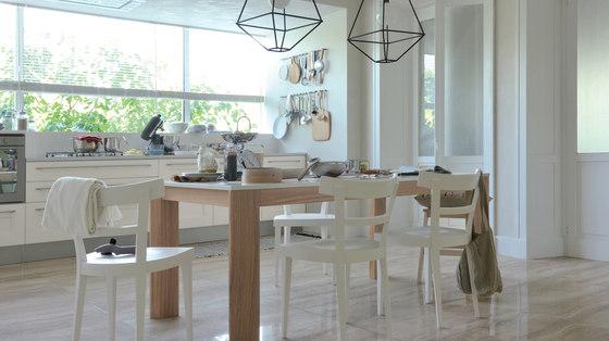 Dialogo de Veneta Cucine | Cocinas integrales