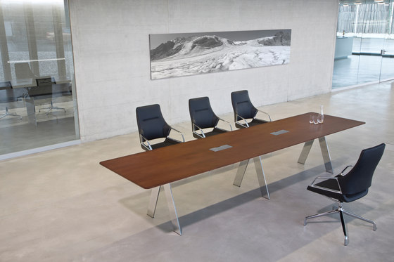 EKKO Conference by Zoom by Mobimex | Contract tables