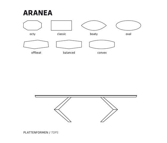 ARANEA de Belfakto | Tables de repas