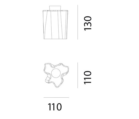 Logico Nano Ceiling Lamp by Artemide | Ceiling lights