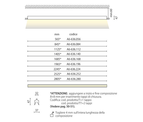 Fusion Pro/Pro Light sistema incasso con bordo di Aqlus   Lampade soffitto incasso