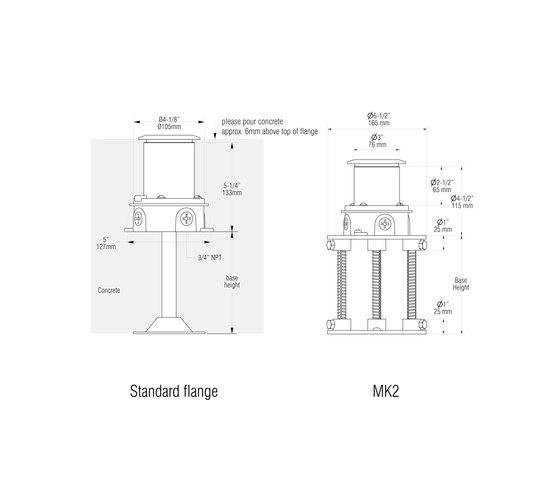 L05 | stainless steel von MP Lighting | Wandeinbauleuchten