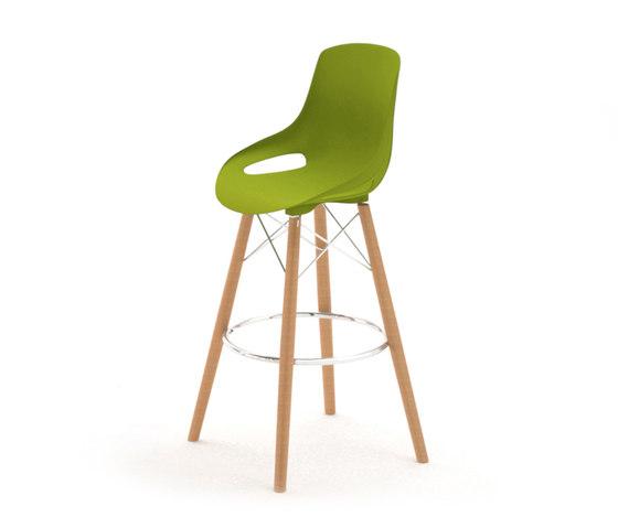Elliot Bar Stool by ERG International | Bar stools