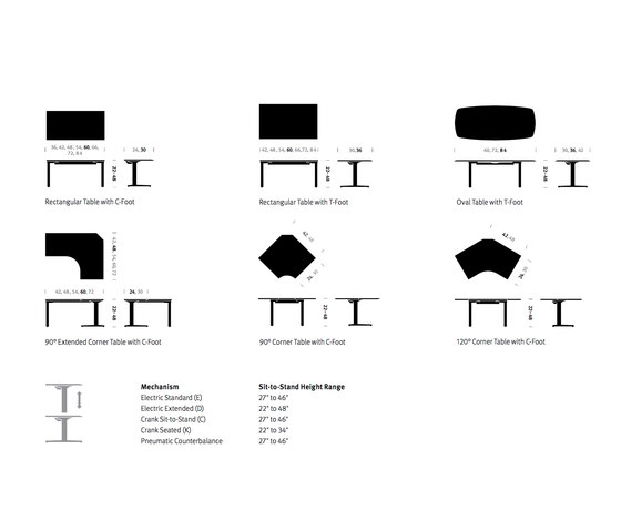 Renew by Herman Miller | Contract tables