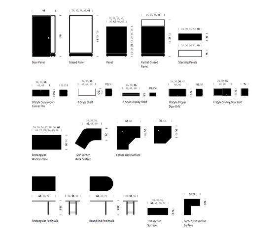 Action Office de Herman Miller | Systèmes de tables de bureau