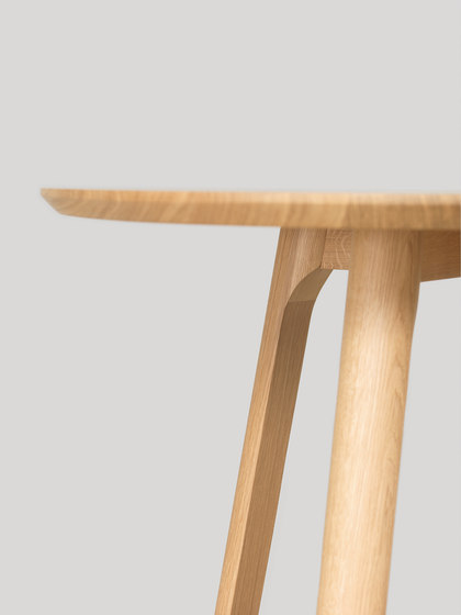Rail by Zeitraum | Contract tables