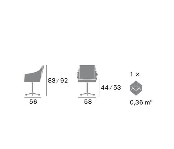 Noss 1580 PO b10g de Cizeta | L'Abbate | Sillas