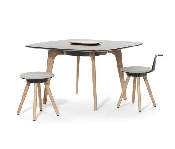 Timba Table de Bene | Tables collectivités