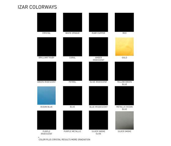 IZAR de ELOA | Iluminación general