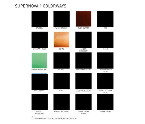 SUPERNOVA von ELOA | Schalen