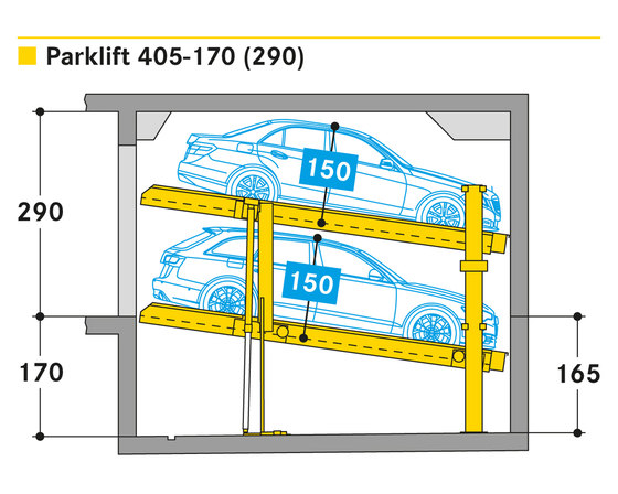 Parklift 405 by Wöhr | Mechanic parking systems